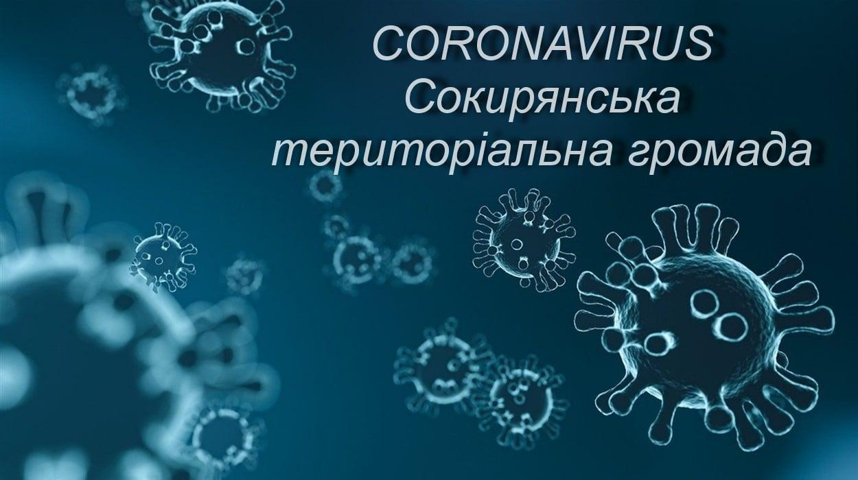 Короновірус громади