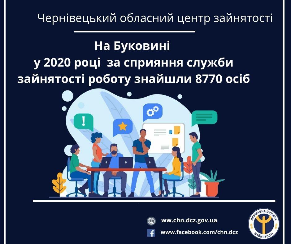Роботу знайшли 8770 осіб